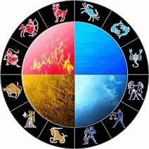 """""""I Quattro Elementi in Astrologia Evolutiva"""" SEMINARIO con Michela Mazzini"""
